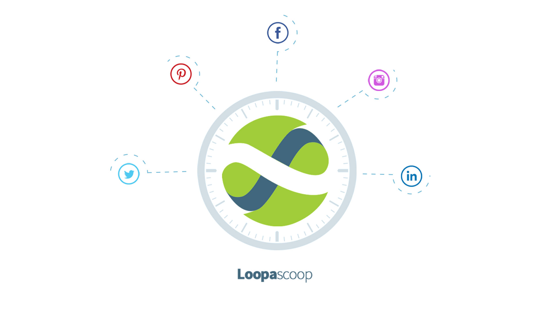 Loopascoop makes it easy for individuals and businesses to schedule social posts, analyse social performance and manage their social accounts from one simple dashboard